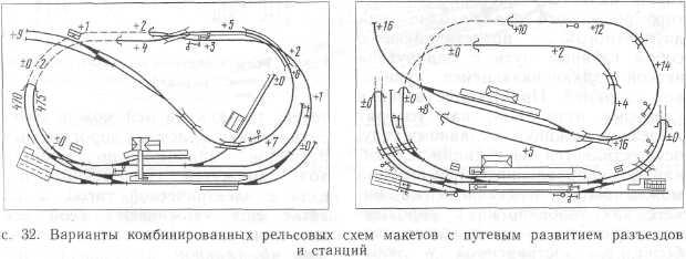 Разработку рельсовой схемы